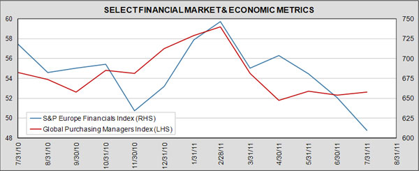 behind downturn market metrics chart 2