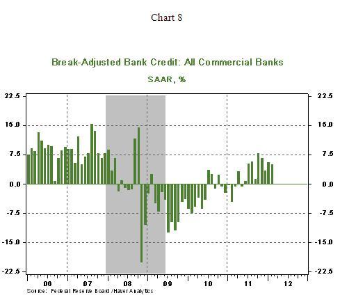 Chart 8 - 03 12 2012